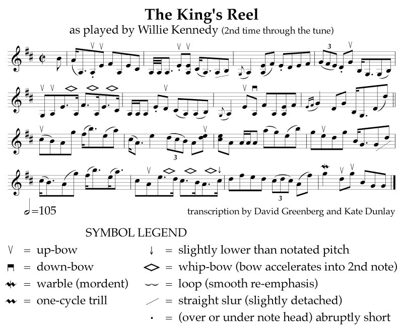 The King's Reel